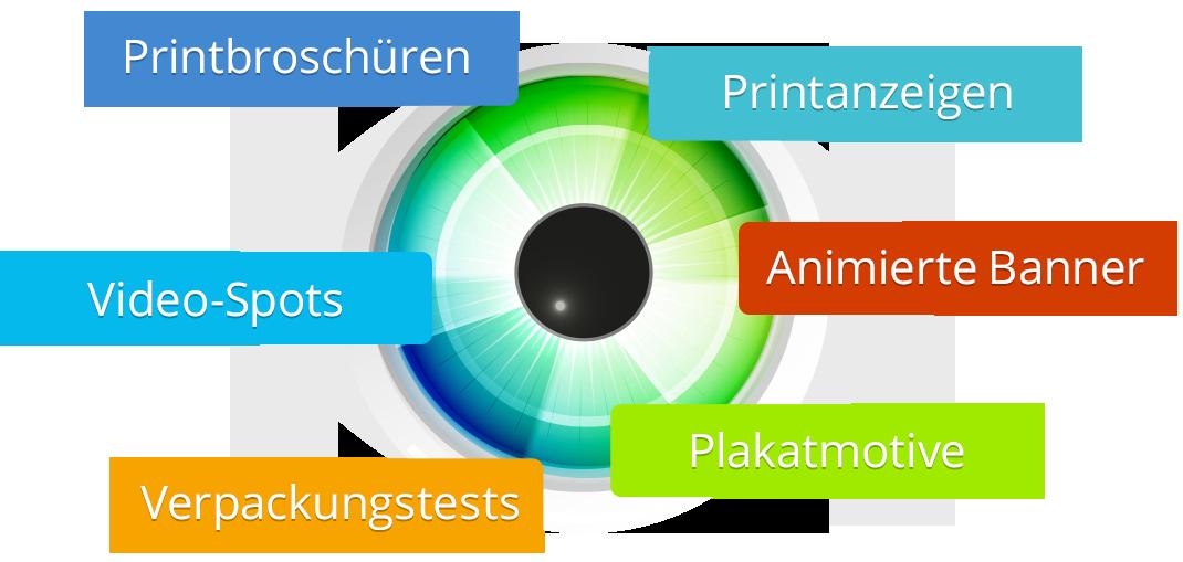 Stilisiertes Auge mit bunter Iris, um das sich die Schlagwörter im Uhrzeigersinn aufreihen: Printanzeigen, animierte Banner, Plakatmotive, Verpackungstests, Video-Spots, Printbroschüren