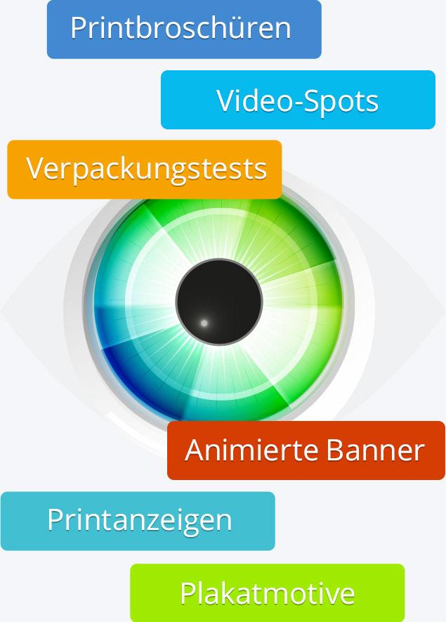 Stilisiertes Auge mit bunter Iris, darüber und darunter die Schlagwörter: Printanzeigen, animierte Banner, Plakatmotive, Verpackungstests, Video-Spots, Printbroschüren